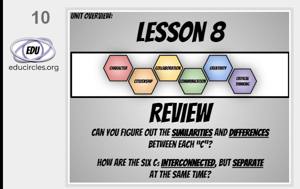 6Cs of Education Overview Lesson 8: Review - can you figure out the similarities and differences between each 6C of education? How are the 6Cs interconnected, but separate at the same time?