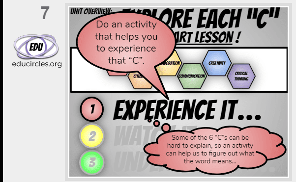 """6Cs of Education Mini Lesson : Part 1 Experience - Do an activity that helps you to experience that """"C"""": Some of the 6 Cs can be hard to explain, so an activity can help us to figure out what the word / trait means"""