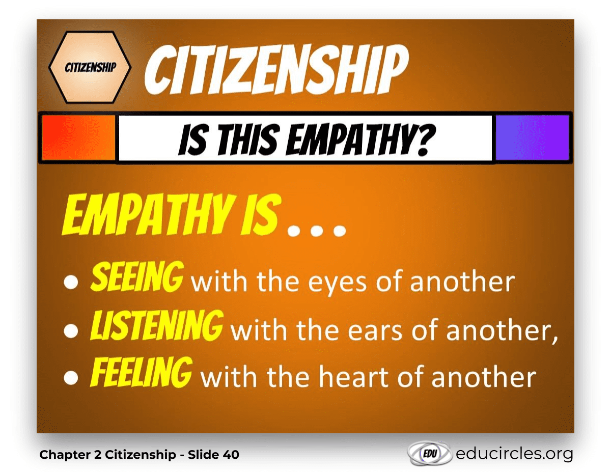 Citizenship: Is this empathy? Emapthy is seeing with the eyes of another, listening with the ears of another, and feeling with the heart of another